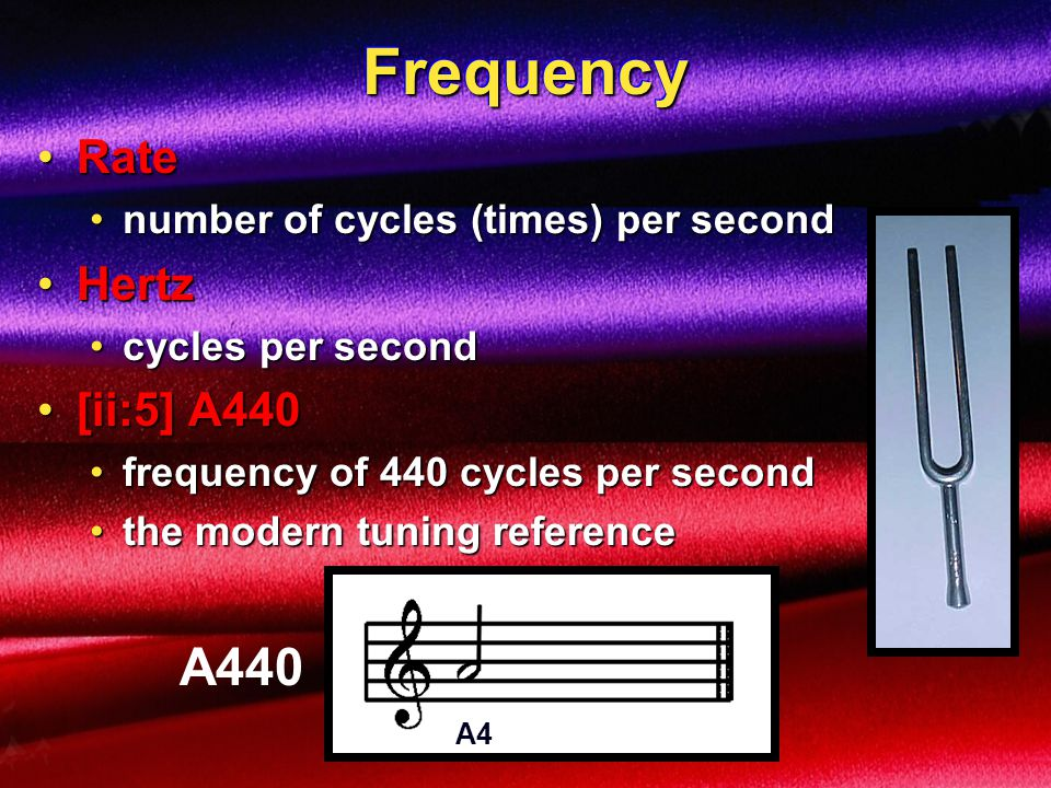 Frequency A440 Rate Hertz [ii:5] A440
